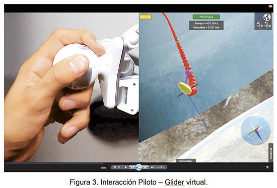 Diseña Cidesi un Simulador Virtual Interactivo de Gliders Submarinos