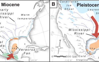 Ice Age Climate Caused Sediment Sourcing 180 in Gulf of Mexico