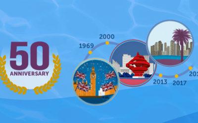 Oceanology International Américas, San Diego, CA, del 25 al 27 de febrero 2019